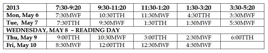 Spring 2013 Final Exam Schedule